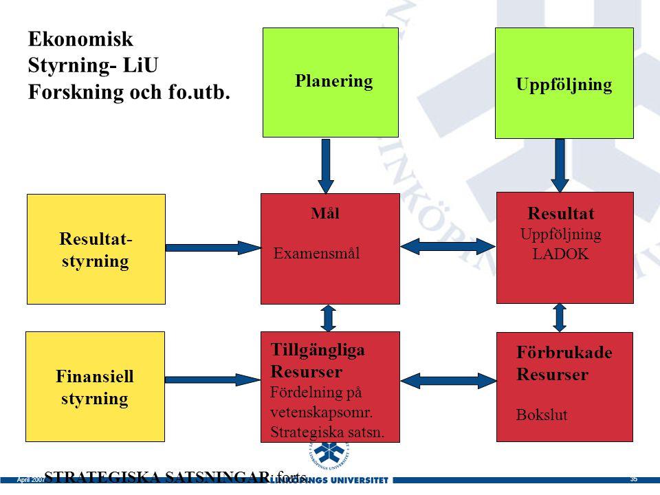 Ekonomisk Styrning- LiU Forskning och fo.utb. Uppföljning Planering