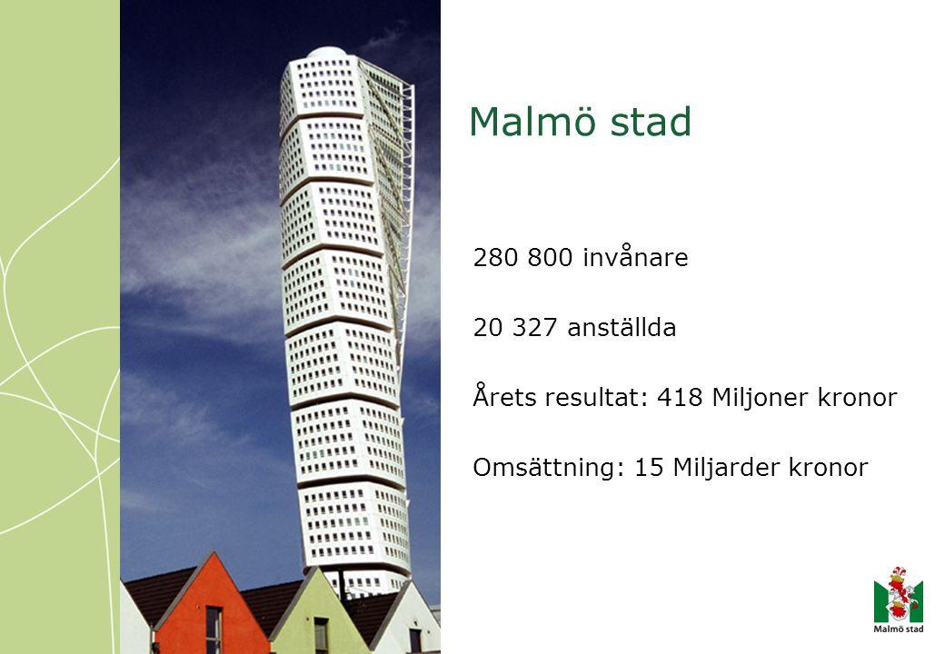 Malmö stad 280 800 invånare 20 327 anställda