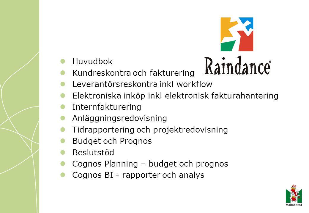 Huvudbok Kundreskontra och fakturering. Leverantörsreskontra inkl workflow. Elektroniska inköp inkl elektronisk fakturahantering.