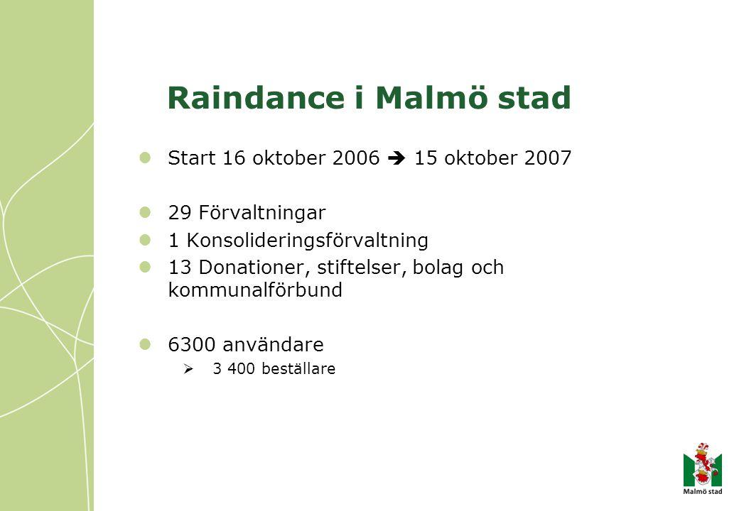 Raindance i Malmö stad Start 16 oktober 2006  15 oktober 2007