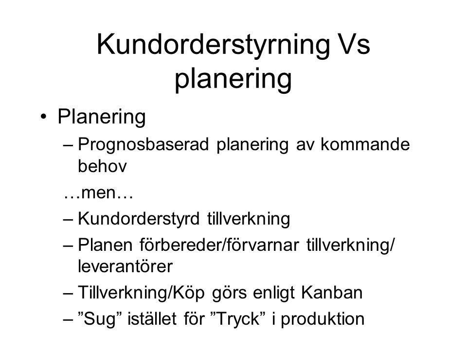 Kundorderstyrning Vs planering