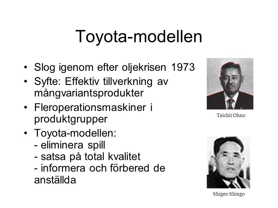 Toyota-modellen Slog igenom efter oljekrisen 1973