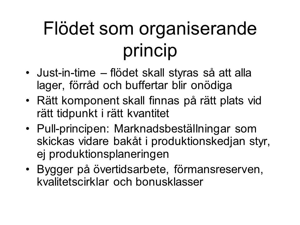 Flödet som organiserande princip