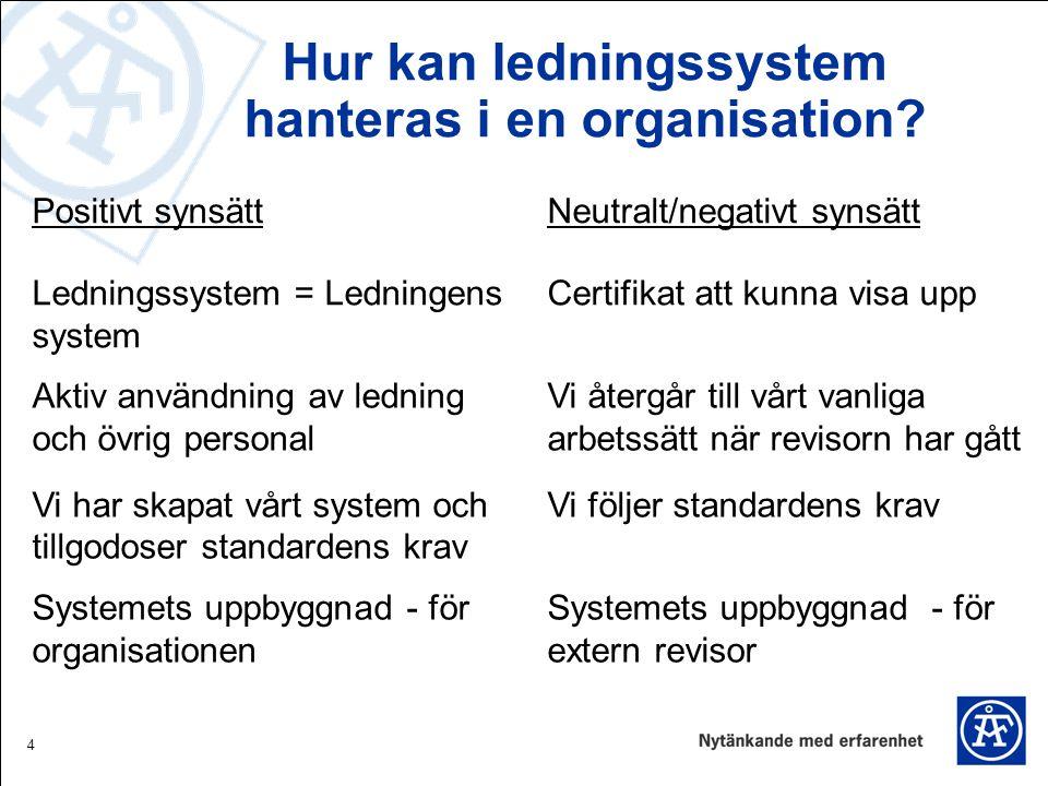 Hur kan ledningssystem hanteras i en organisation