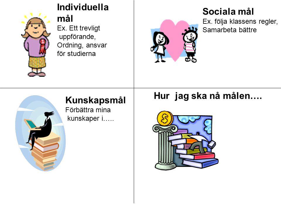 Individuella mål Sociala mål Hur jag ska nå målen…. Kunskapsmål