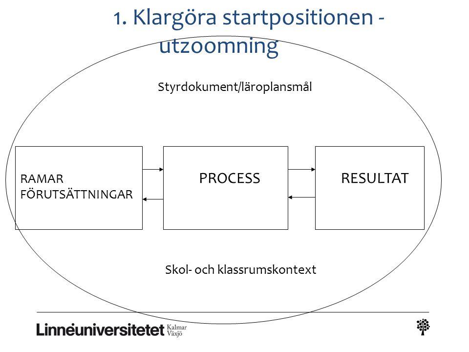 1. Klargöra startpositionen - utzoomning