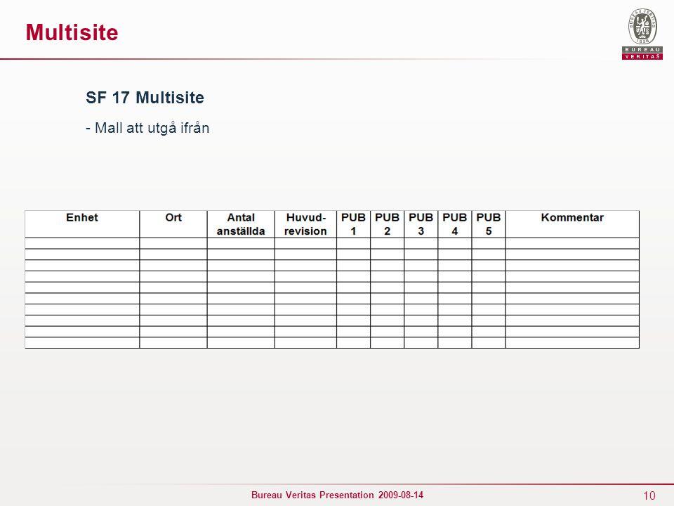 Multisite SF 17 Multisite - Mall att utgå ifrån