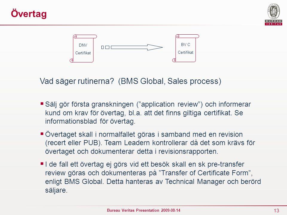 Övertag Vad säger rutinerna (BMS Global, Sales process)