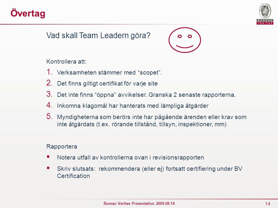 Övertag Vad skall Team Leadern göra Kontrollera att: