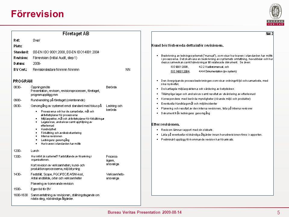 Förrevision Visa att nalig program-mall finns för Förrevision