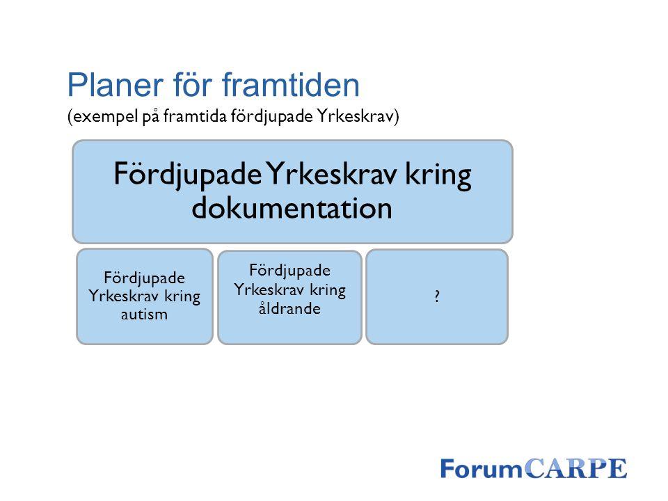 Planer för framtiden (exempel på framtida fördjupade Yrkeskrav)