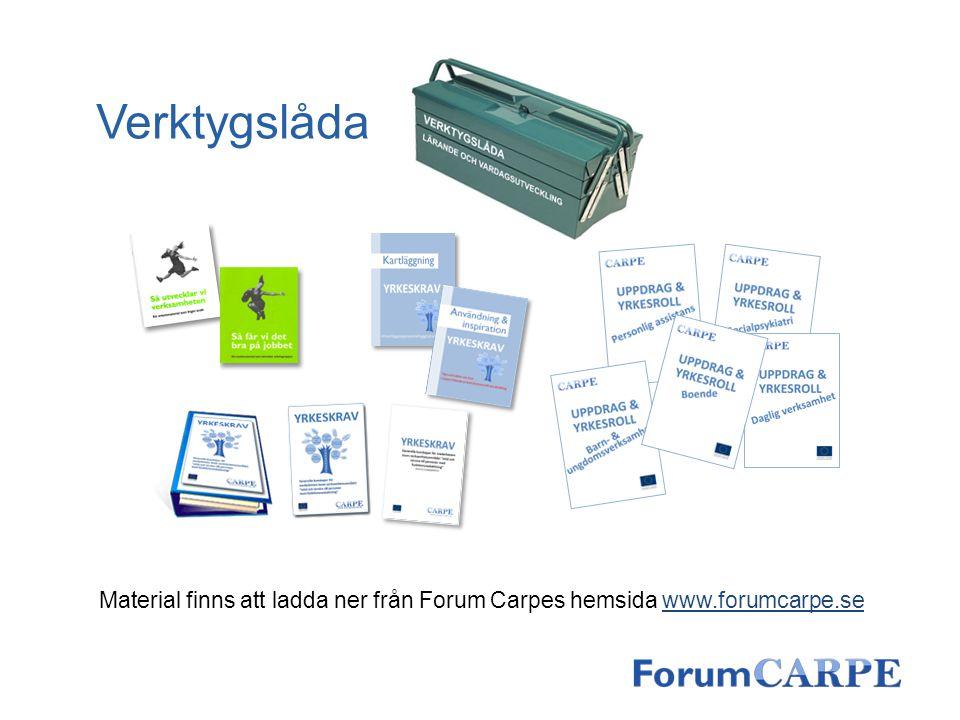Verktygslåda Material finns att ladda ner från Forum Carpes hemsida www.forumcarpe.se