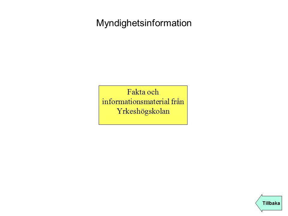 Myndighetsinformation