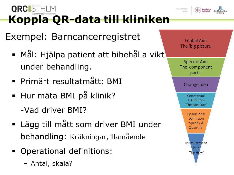 Exempel: Barncancerregistret
