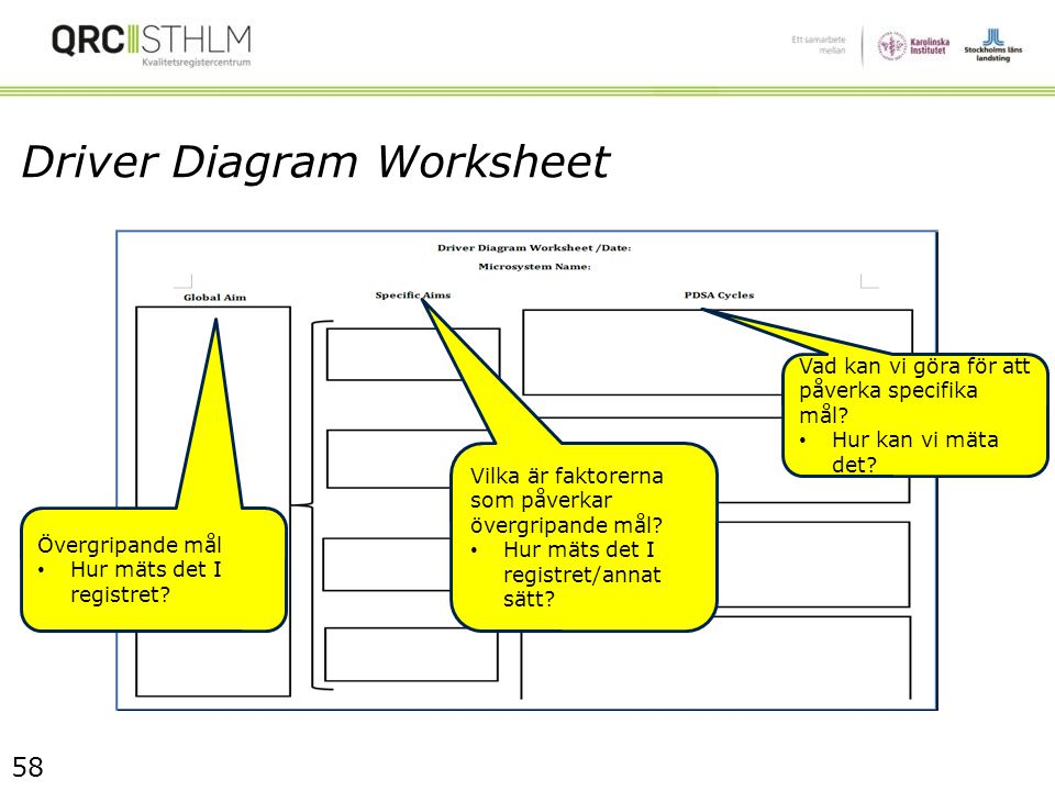 Driver Diagram Worksheet