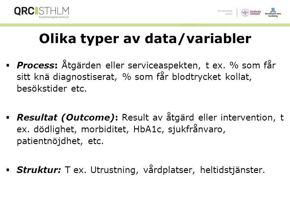 Olika typer av data/variabler