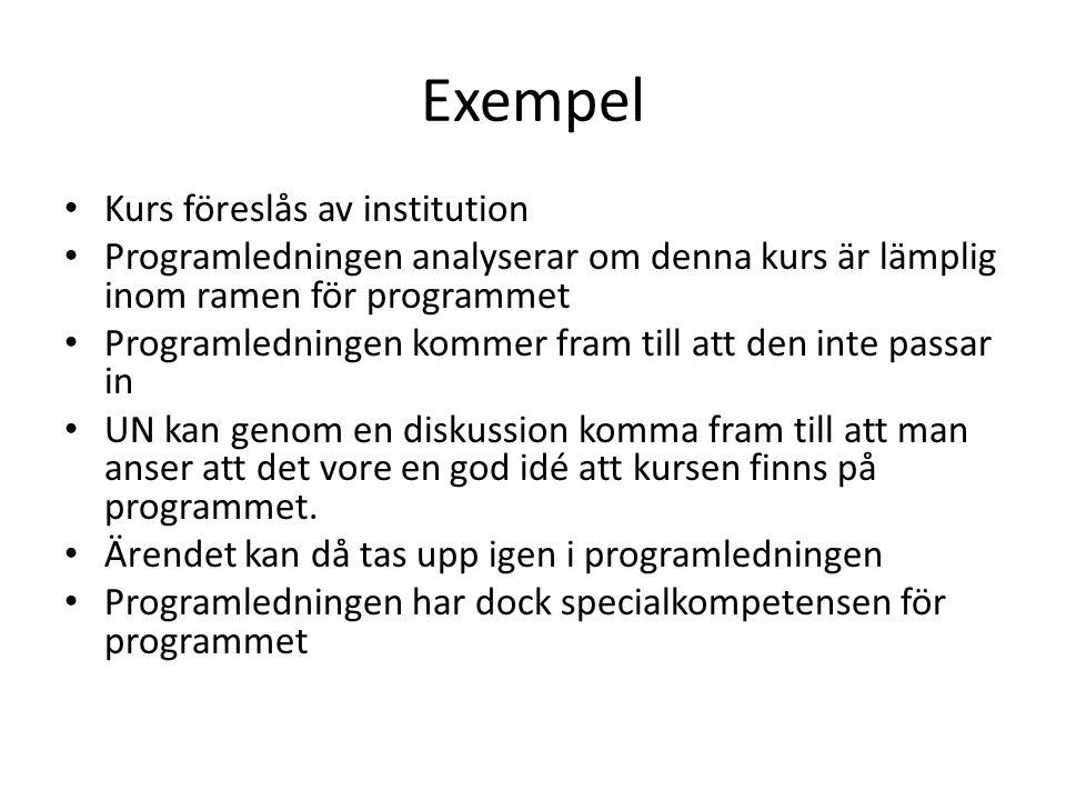 Exempel Kurs föreslås av institution