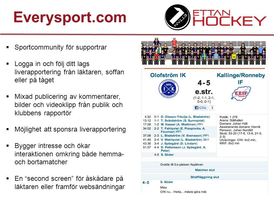 Everysport.com Sportcommunity för supportrar