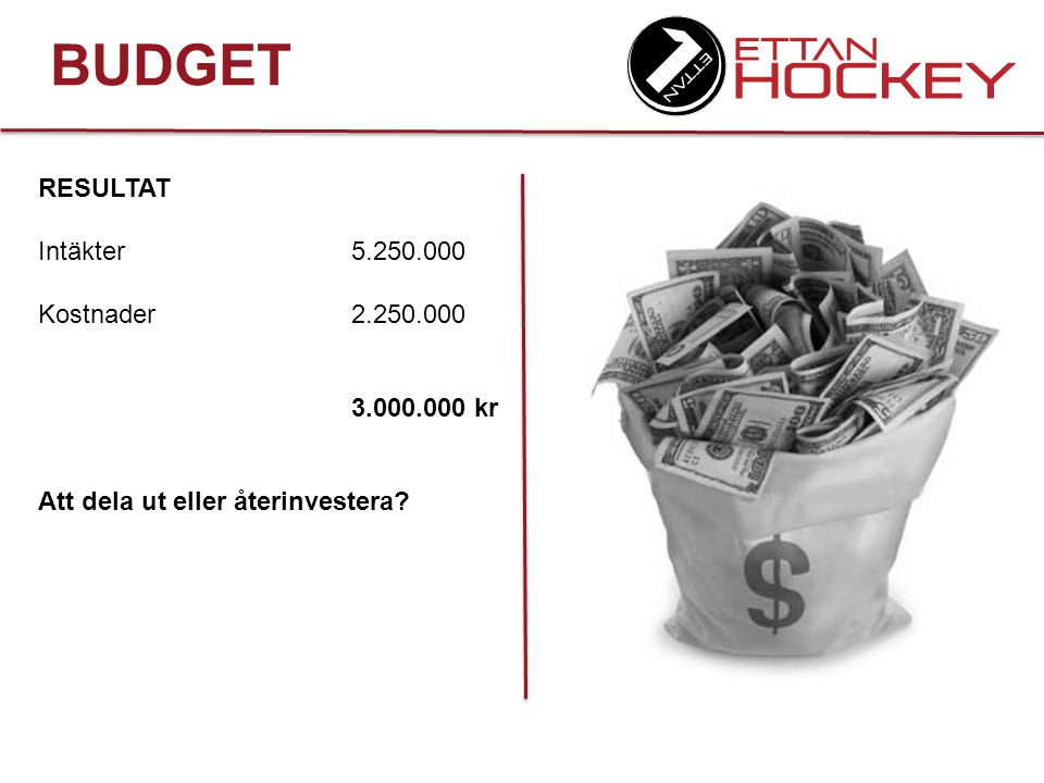 BUDGET RESULTAT Intäkter 5.250.000 Kostnader 2.250.000 3.000.000 kr