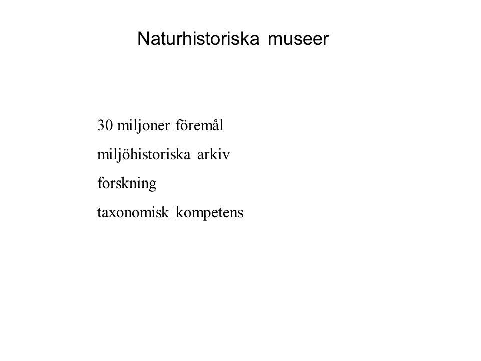 Naturhistoriska museer