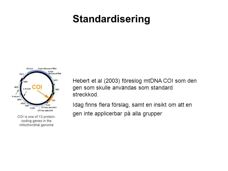 Standardisering Hebert et al (2003) föreslog mtDNA COI som den gen som skulle användas som standard streckkod.