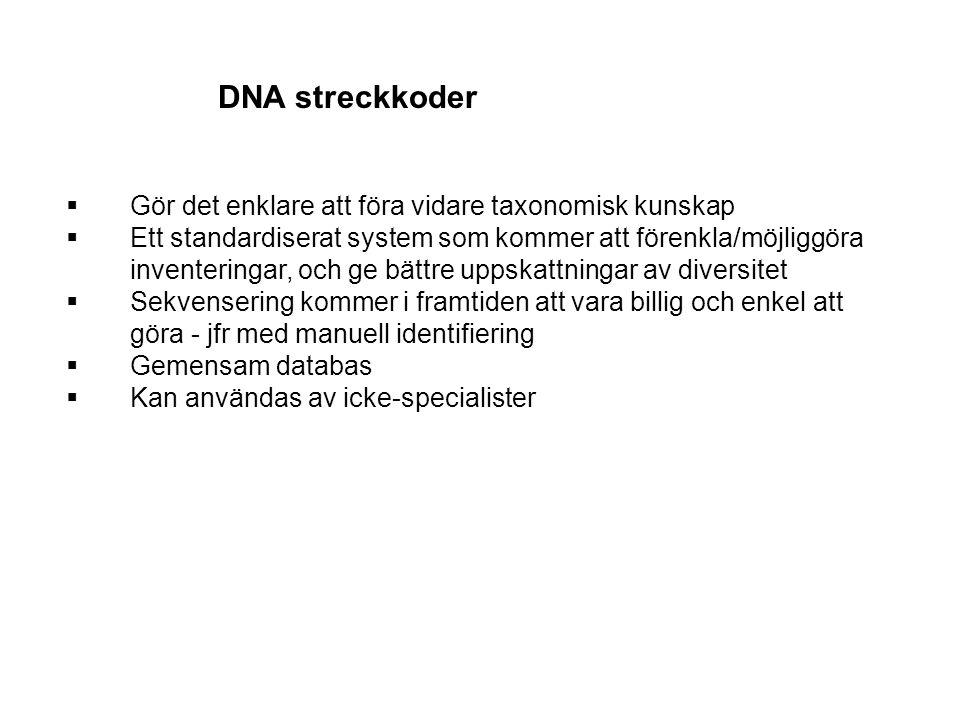 DNA streckkoder Gör det enklare att föra vidare taxonomisk kunskap