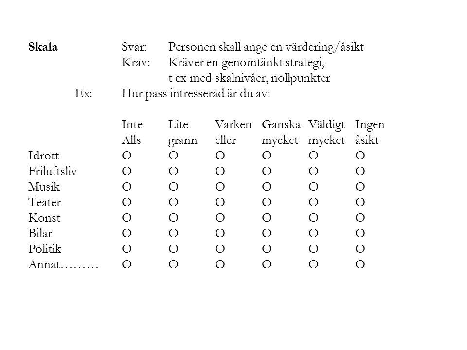 Skala Svar: Personen skall ange en värdering/åsikt