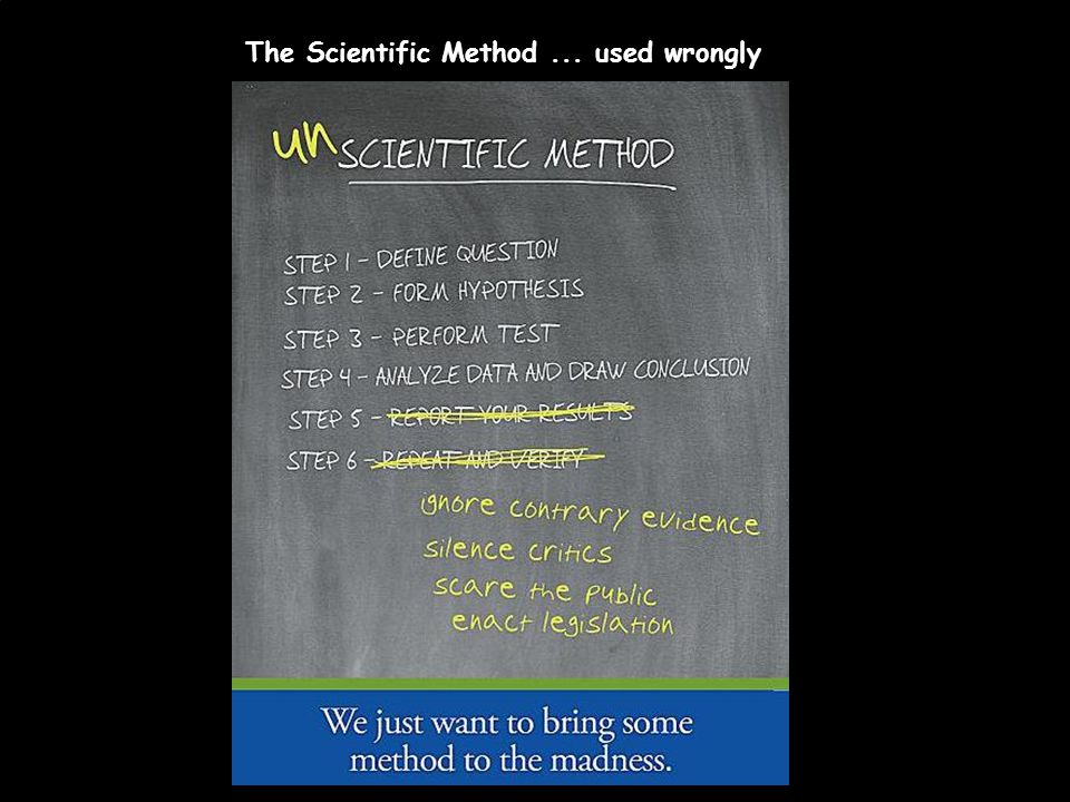 The Scientific Method ... used wrongly