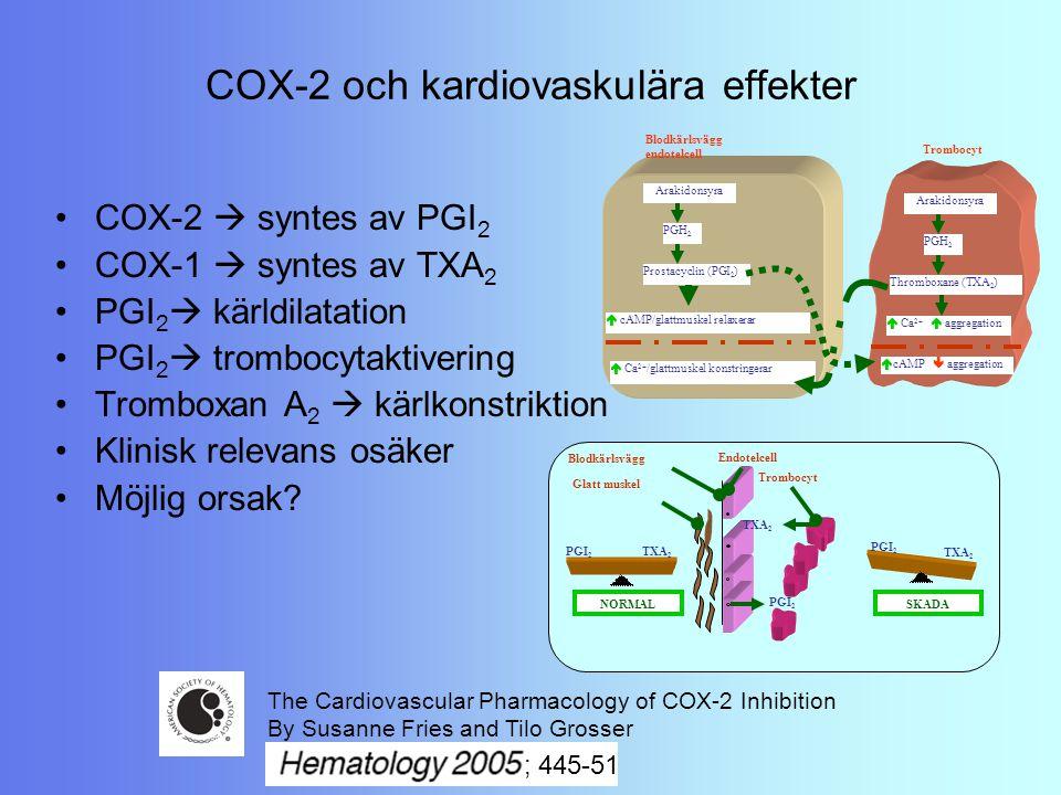COX-2 och kardiovaskulära effekter