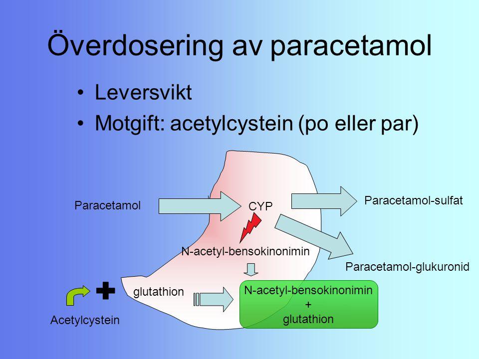 Överdosering av paracetamol