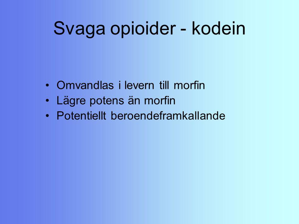 Svaga opioider - kodein