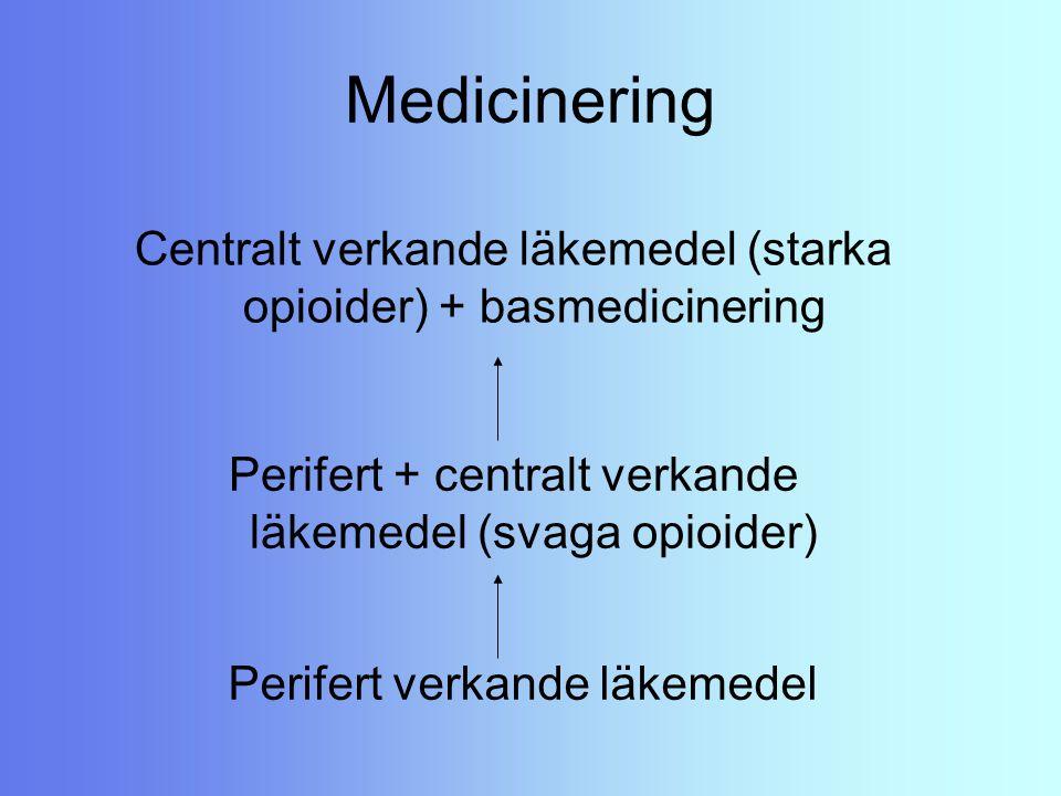 Medicinering Centralt verkande läkemedel (starka opioider) + basmedicinering. Perifert + centralt verkande läkemedel (svaga opioider)