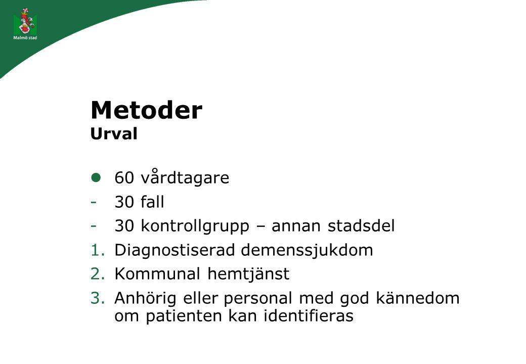Metoder Urval 60 vårdtagare 30 fall 30 kontrollgrupp – annan stadsdel