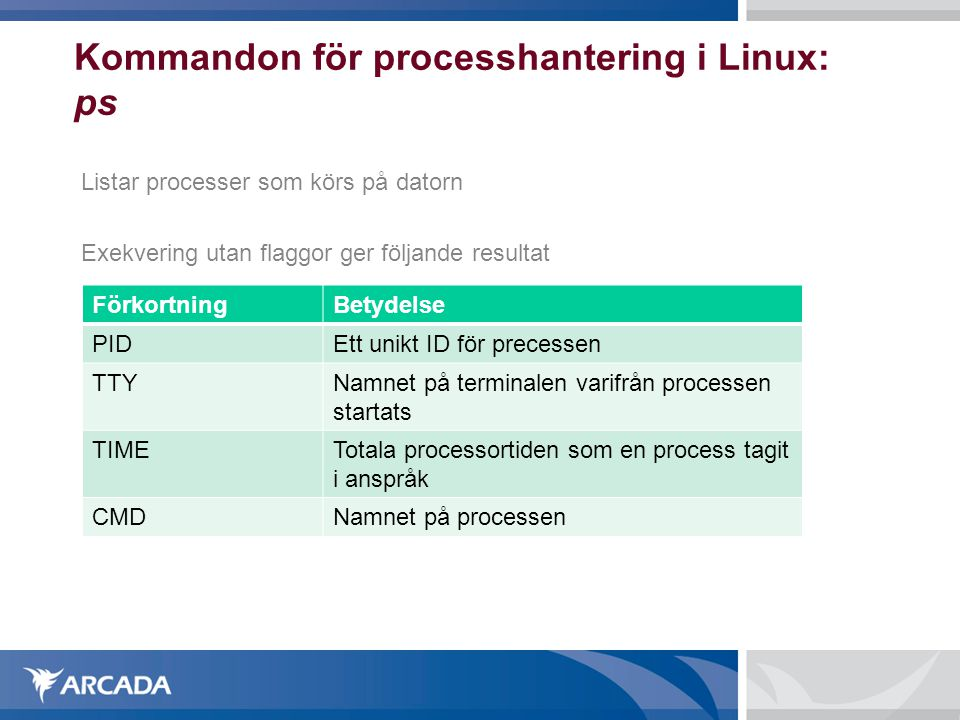 Kommandon för processhantering i Linux: ps