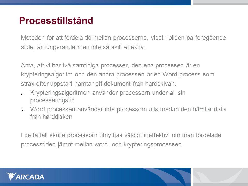 Processtillstånd Metoden för att fördela tid mellan processerna, visat i bilden på föregående. slide, är fungerande men inte särskilt effektiv.