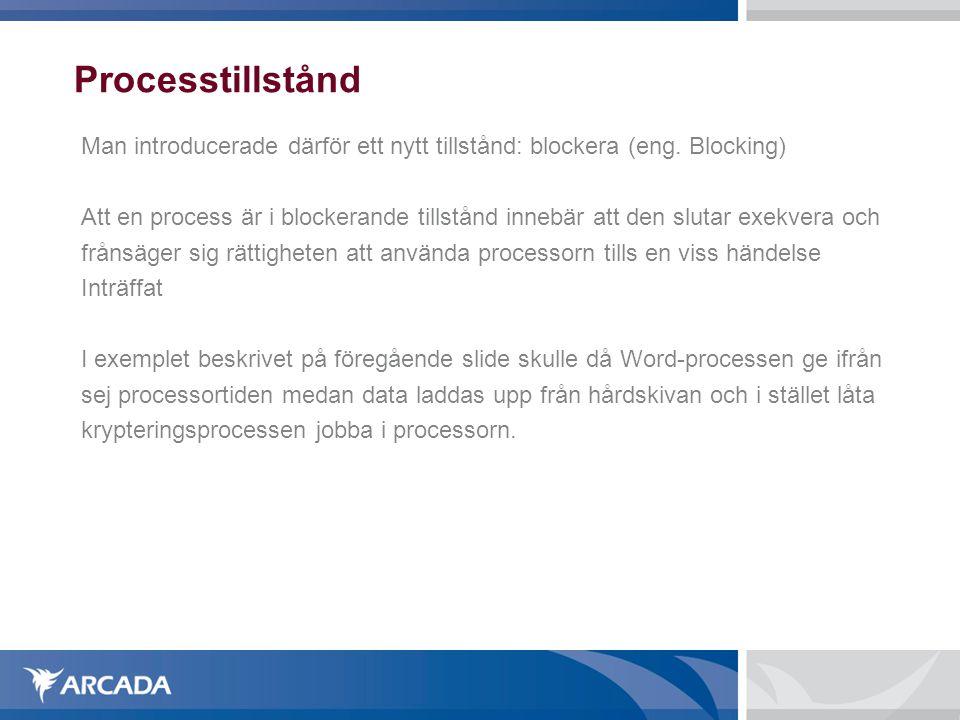 Processtillstånd Man introducerade därför ett nytt tillstånd: blockera (eng. Blocking)