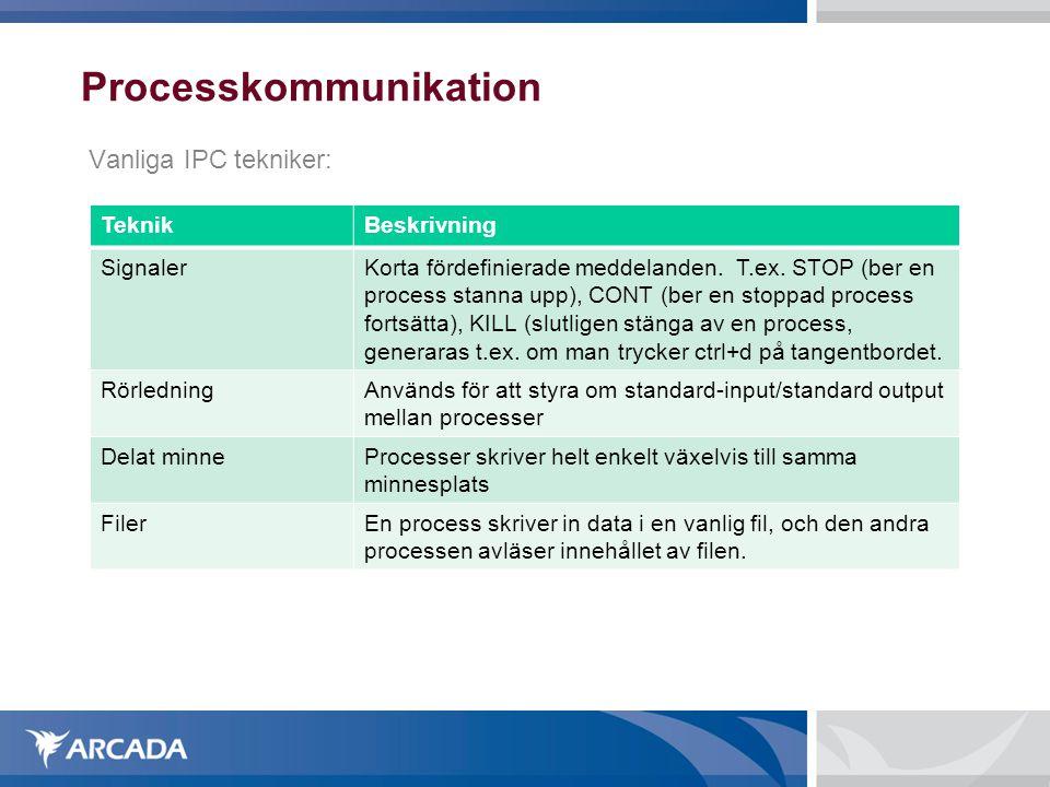 Processkommunikation