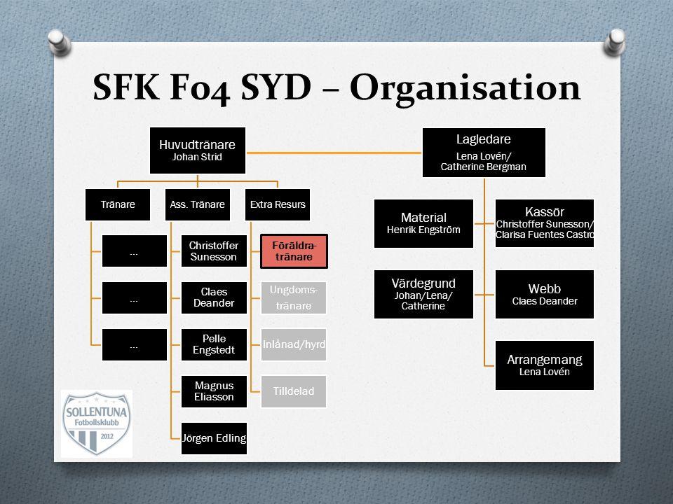 SFK F04 SYD – Organisation