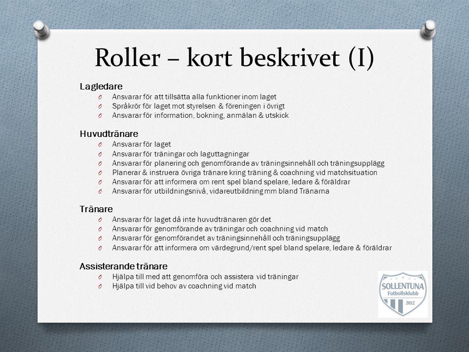 Roller – kort beskrivet (I)