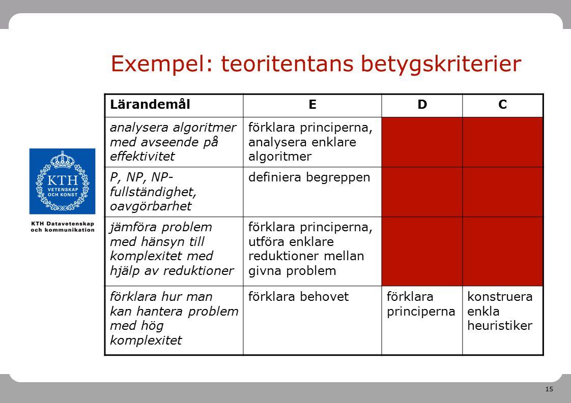 Exempel: teoritentans betygskriterier