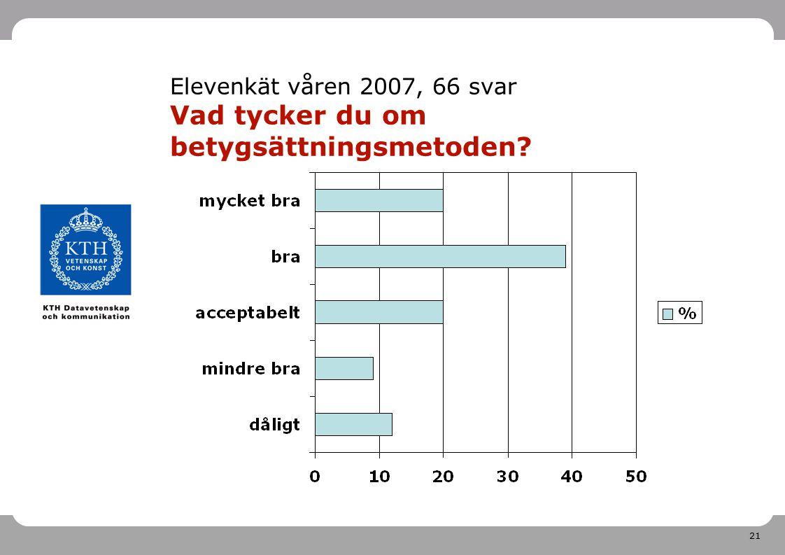 Elevenkät våren 2007, 66 svar Vad tycker du om betygsättningsmetoden