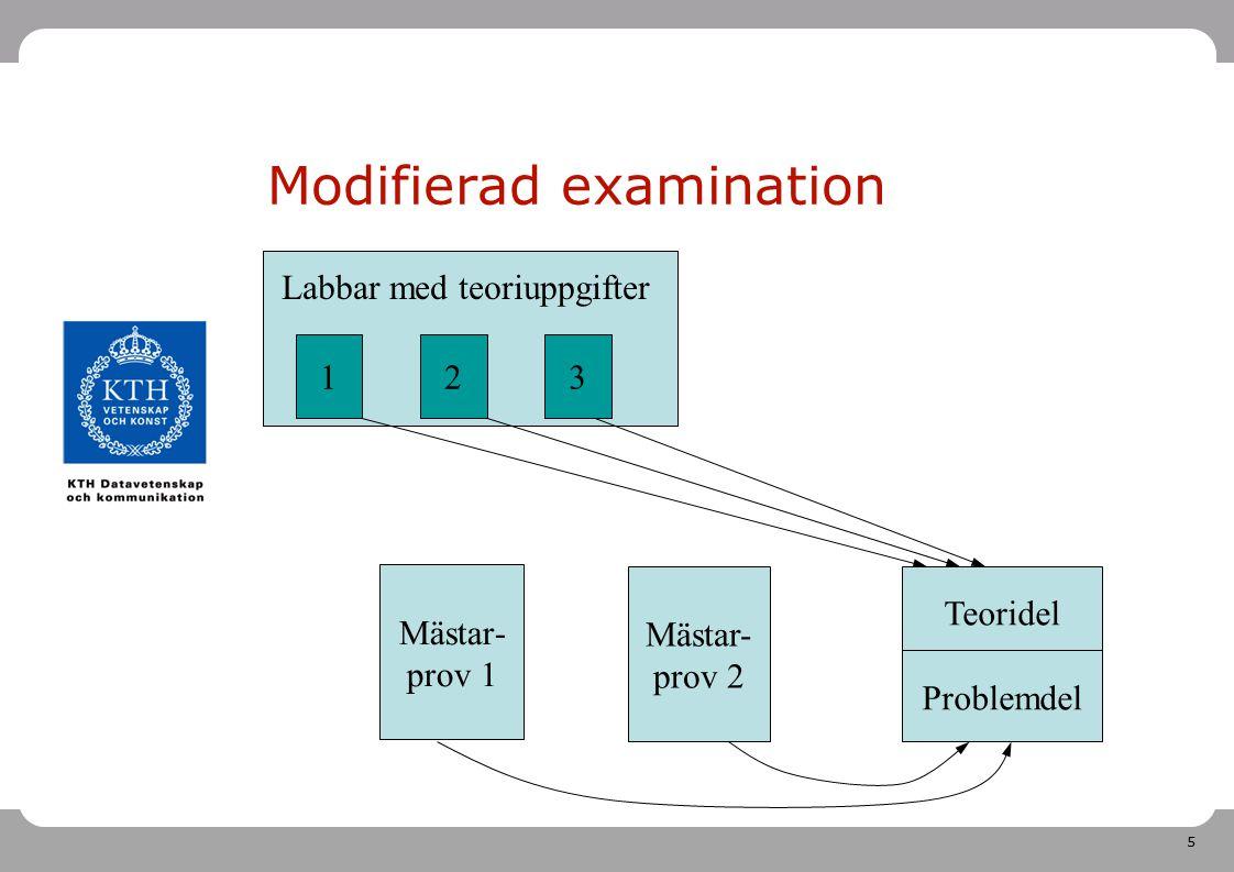 Modifierad examination