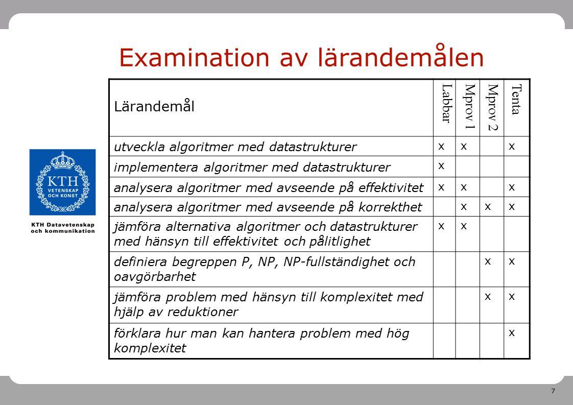 Examination av lärandemålen