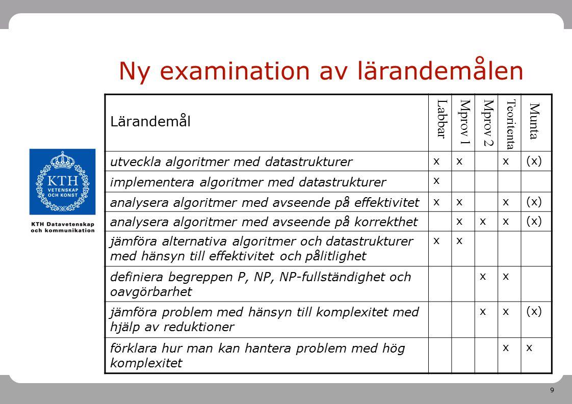 Ny examination av lärandemålen