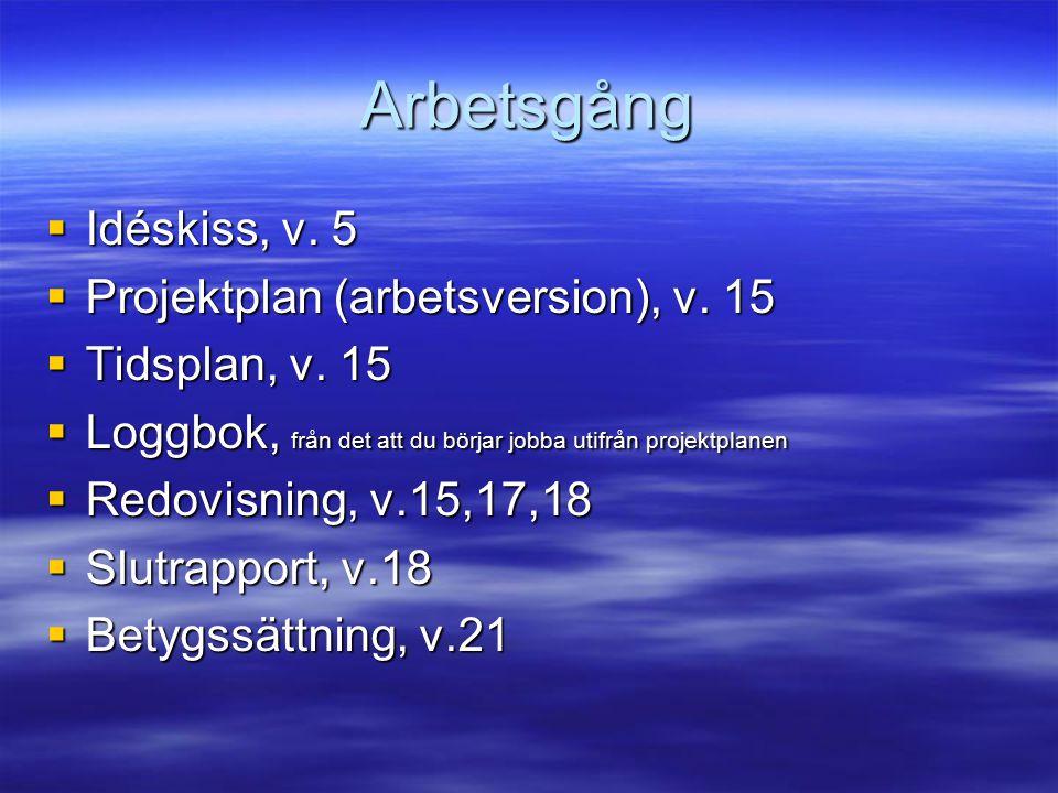 Arbetsgång Idéskiss, v. 5 Projektplan (arbetsversion), v. 15