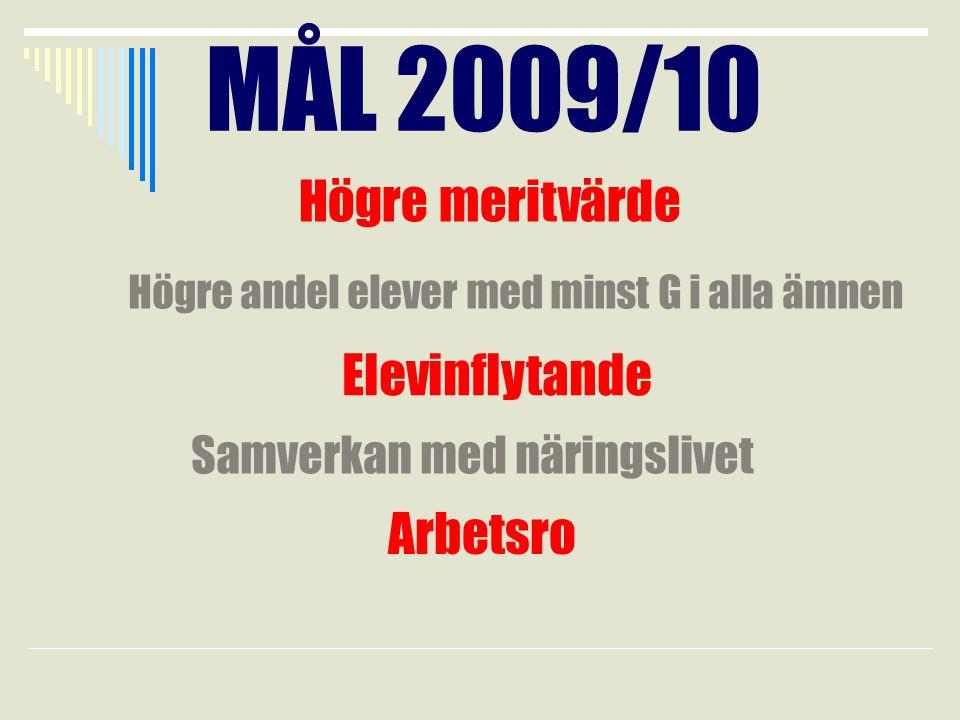 MÅL 2009/10 Högre meritvärde Elevinflytande Arbetsro