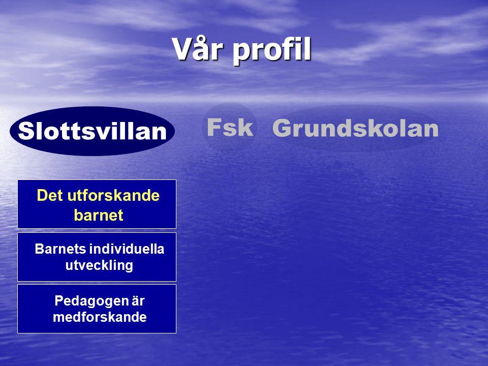 Vår profil Fsk Grundskolan Slottsvillan Det utforskande barnet