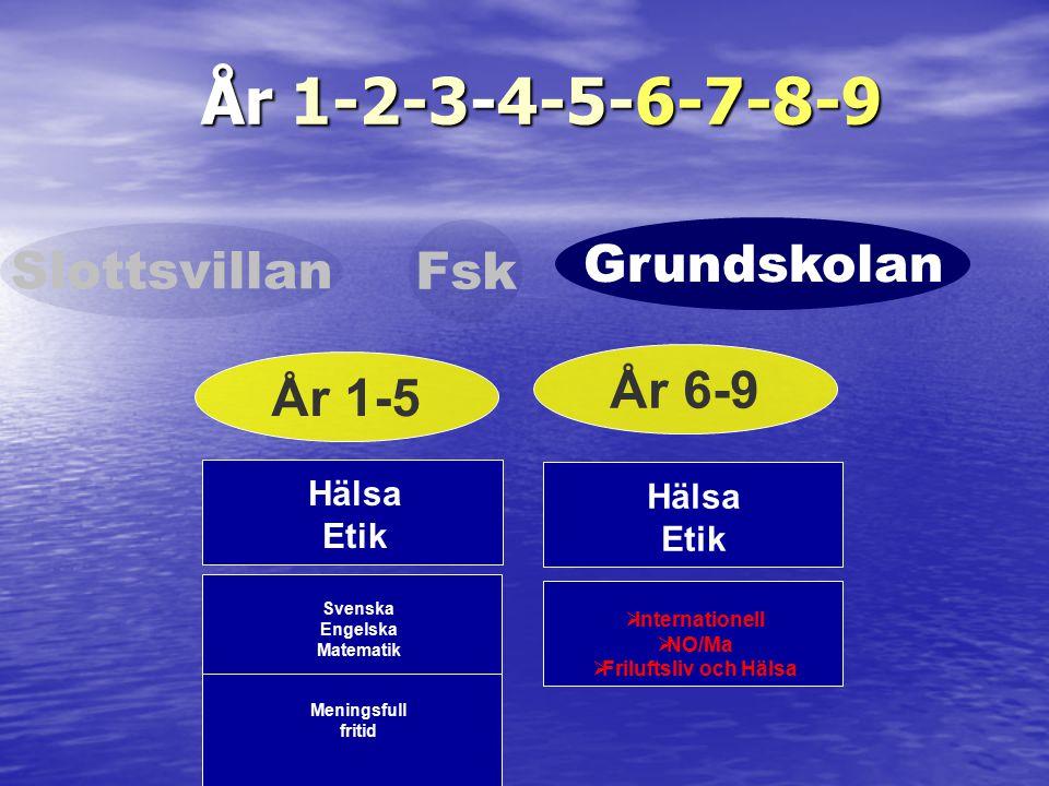 År 1-2-3-4-5-6-7-8-9 Grundskolan Slottsvillan Fsk År 6-9 År 1-5 Hälsa