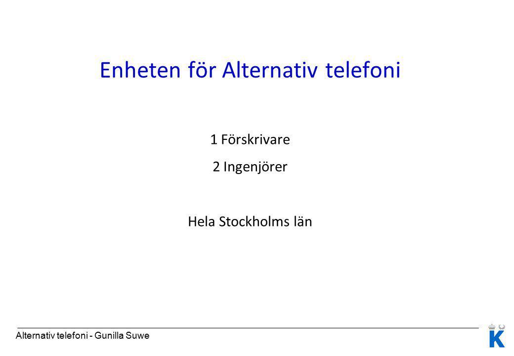 Enheten för Alternativ telefoni