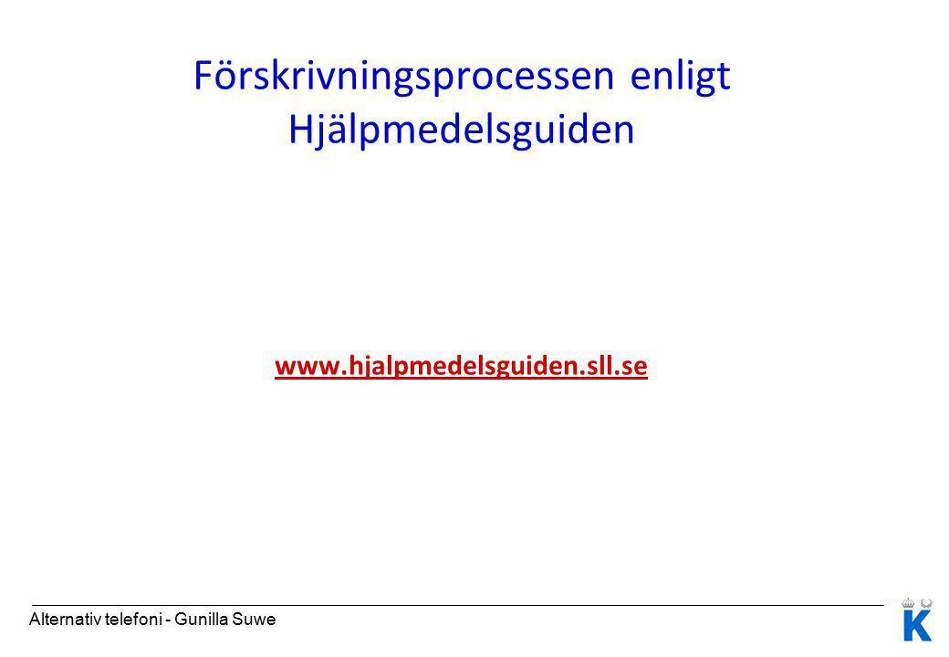 Förskrivningsprocessen enligt Hjälpmedelsguiden